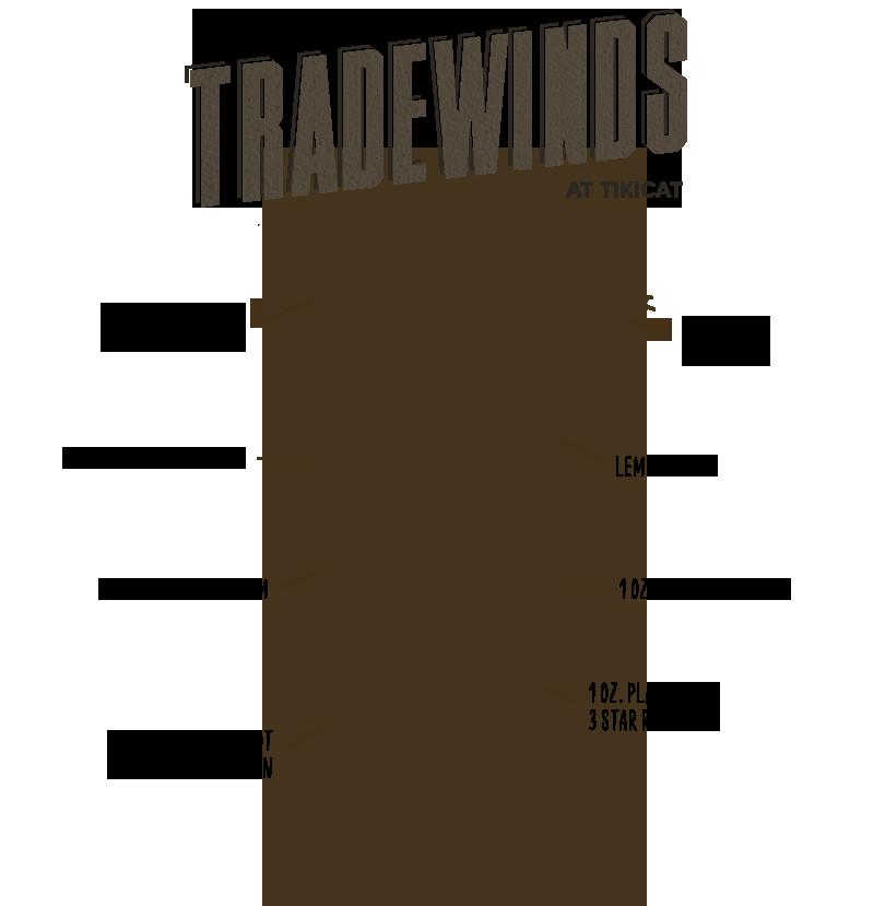 Tradewinds from Tikicat
